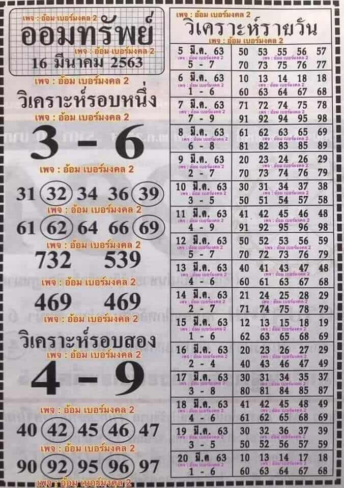 แนวทางหวยฮานอย 6/3/63 ชุดที่6