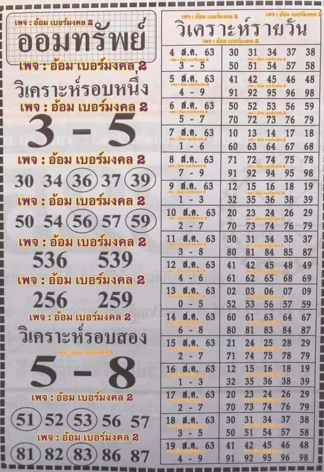 แนวทางหวยฮานอย 13/8/63