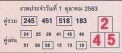 ผลงานหวยคู่รวย คู่เด่น 1/10/63