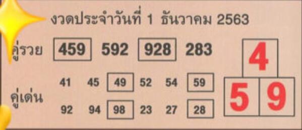 หวยคู่รวย คู่เด่น 1/12/63