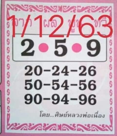 หวยศิษย์หลวงพ่อเนื่อง 1/12/63