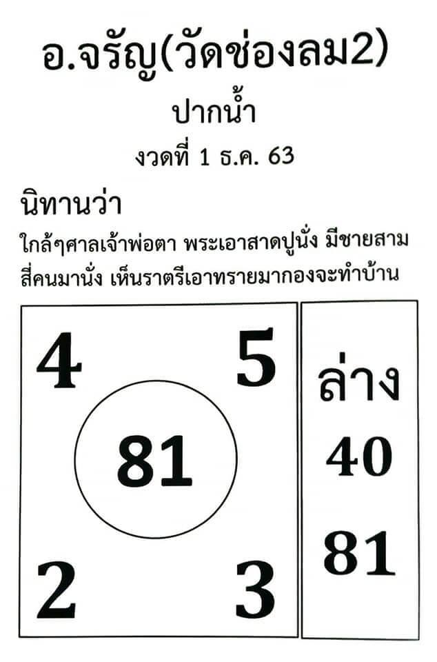 หวยอาจารย์จรัญ 1/12/63