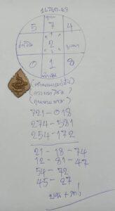 หวยอาจารย์กุหลาบขาว 17/1/64