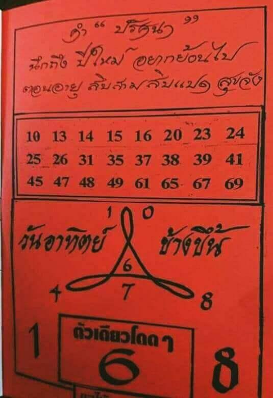 หวยภาพปริศนา 17/1/64