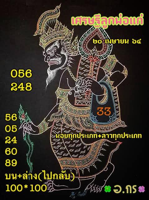 แนวทางหวยฮานอย 20/4/64 ชุดที่6