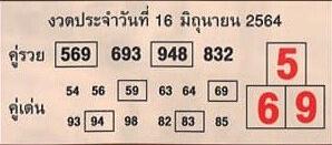 หวยคู่รวย คู่เด่น 16/6/64