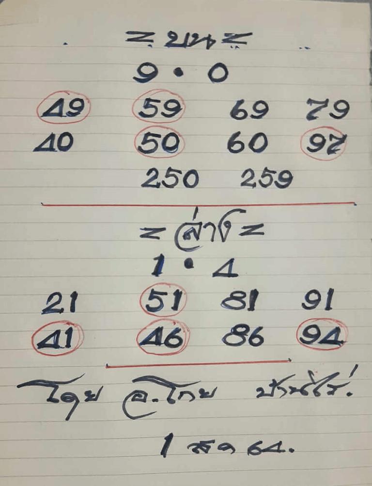 หวยอาจารย์โกยบ้านไร่ 1/8/64